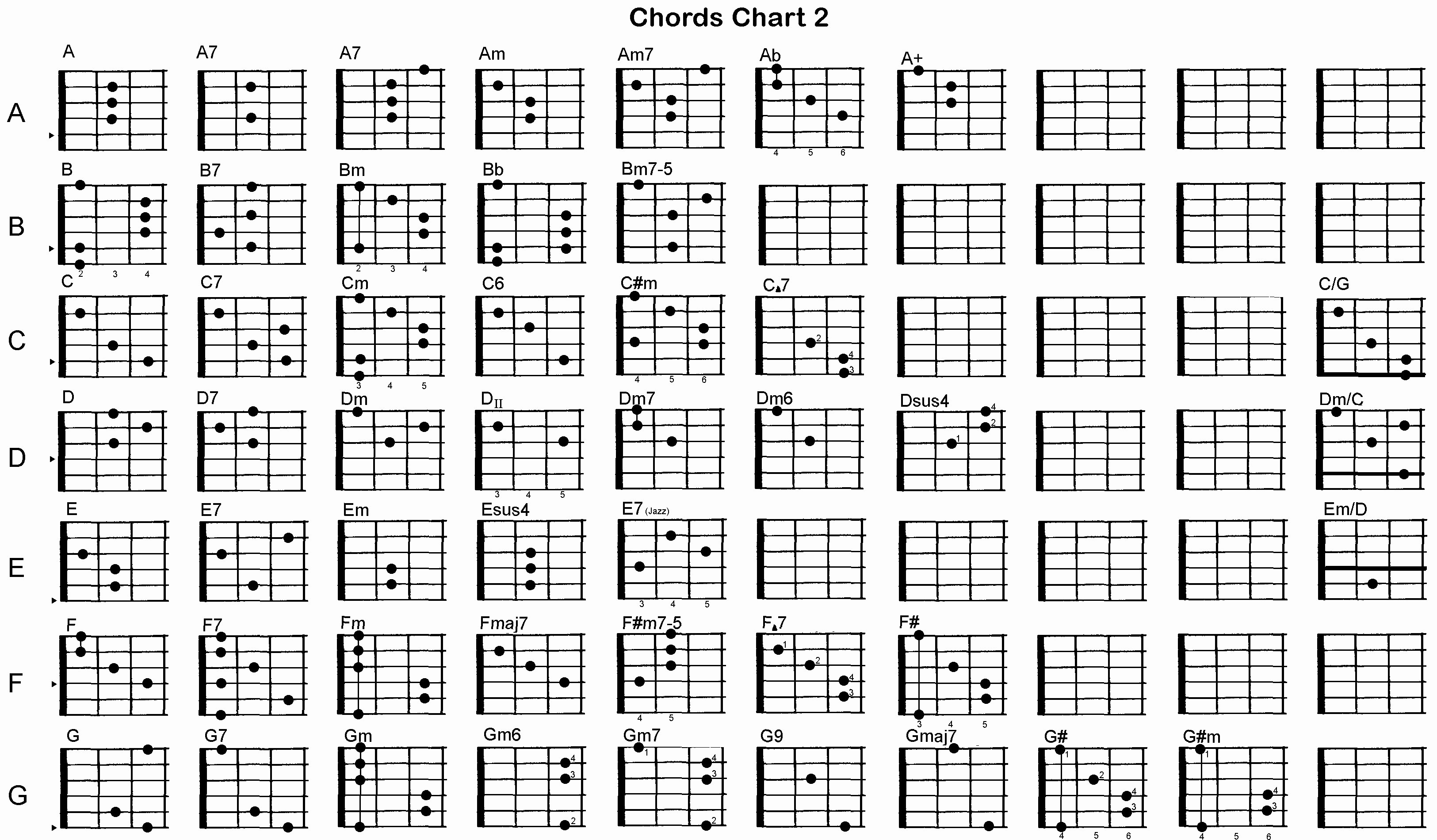 Printable Guitar Chord Chart | Accomplice Music - Free Printable Bass Guitar Chord Chart