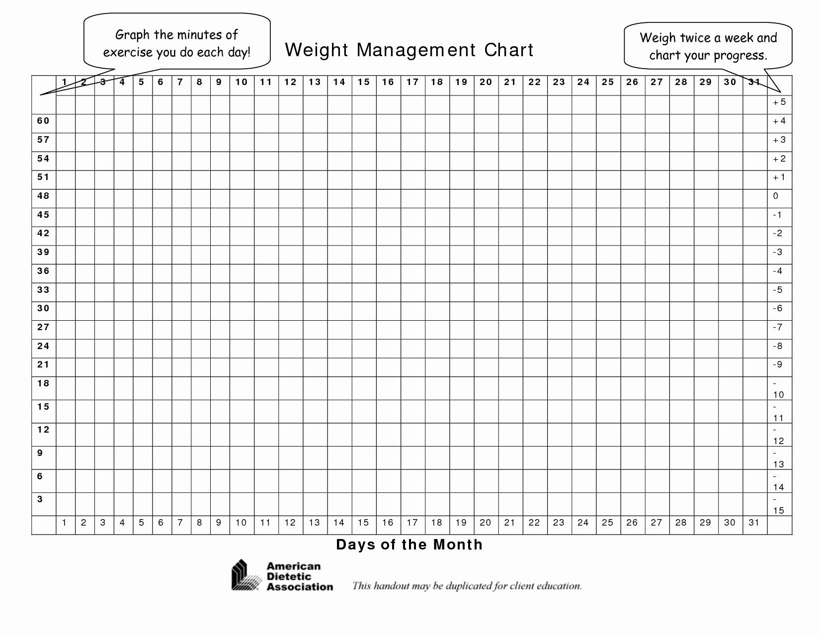Printable Weight Loss Graph | Ellipsis - Printable Weight Loss Charts Free