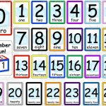 Printable+Number+Flash+Cards+0+100 | Esl | Number Flashcards   Free Printable Number Flashcards 1 30