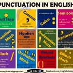 Punctuations   Kaza.psstech.co   Punctuation Posters Printable Free