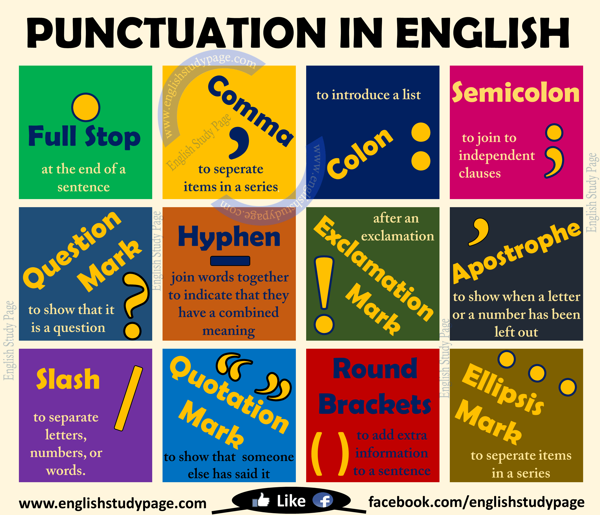 Punctuations - Kaza.psstech.co - Punctuation Posters Printable Free