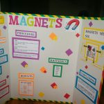 Science Fair Project On Magnets | Science Fair Ideas For   Free Printable Science Fair Project Board Labels
