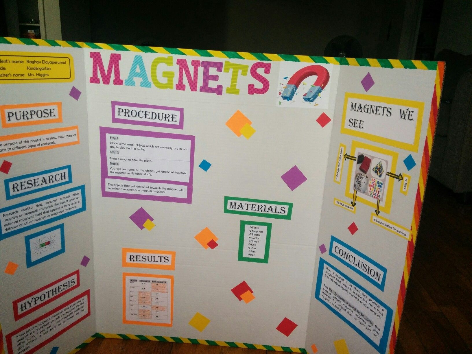 Science Fair Project On Magnets | Science Fair Ideas For - Free Printable Science Fair Project Board Labels