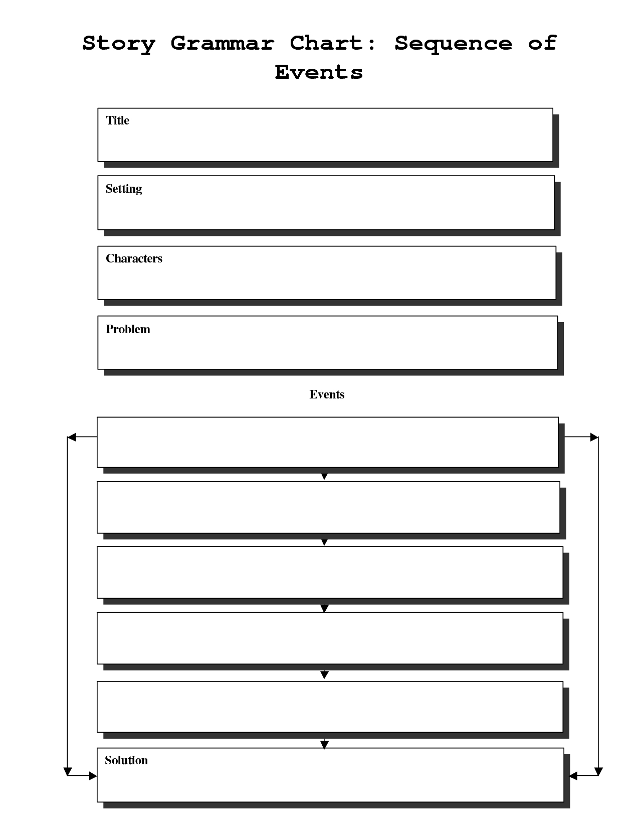 Story Sequence Chart | Story Sequence Graphic Organizer | Places To - Free Printable Sequence Of Events Graphic Organizer