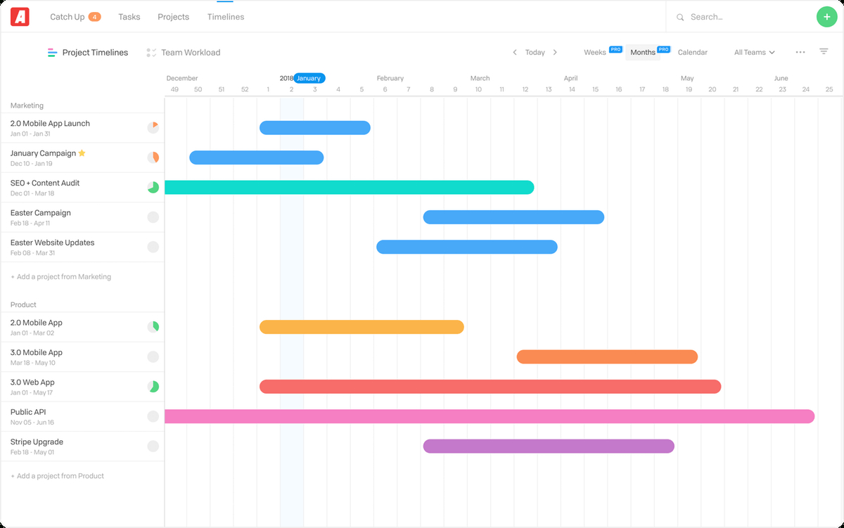 The 11 Best Timeline Software And Timeline Makers Of 2019 - Free Timeline Creator Printable