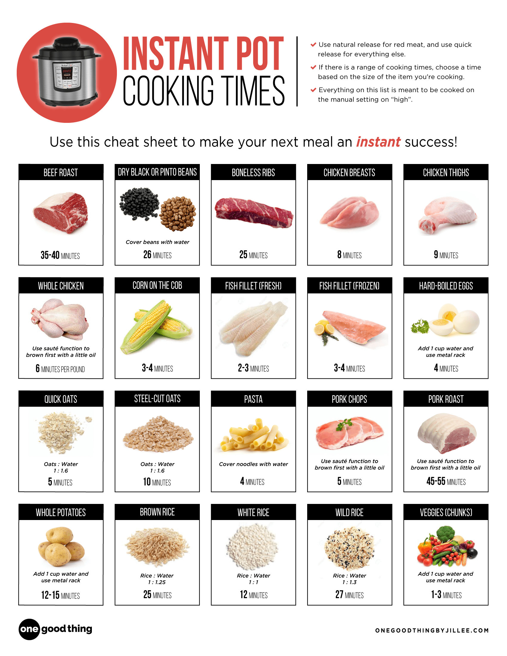 The Most Useful Instant Pot Cheat Sheet On The Web Just Got Better - Free Printable Cookbooks Pdf