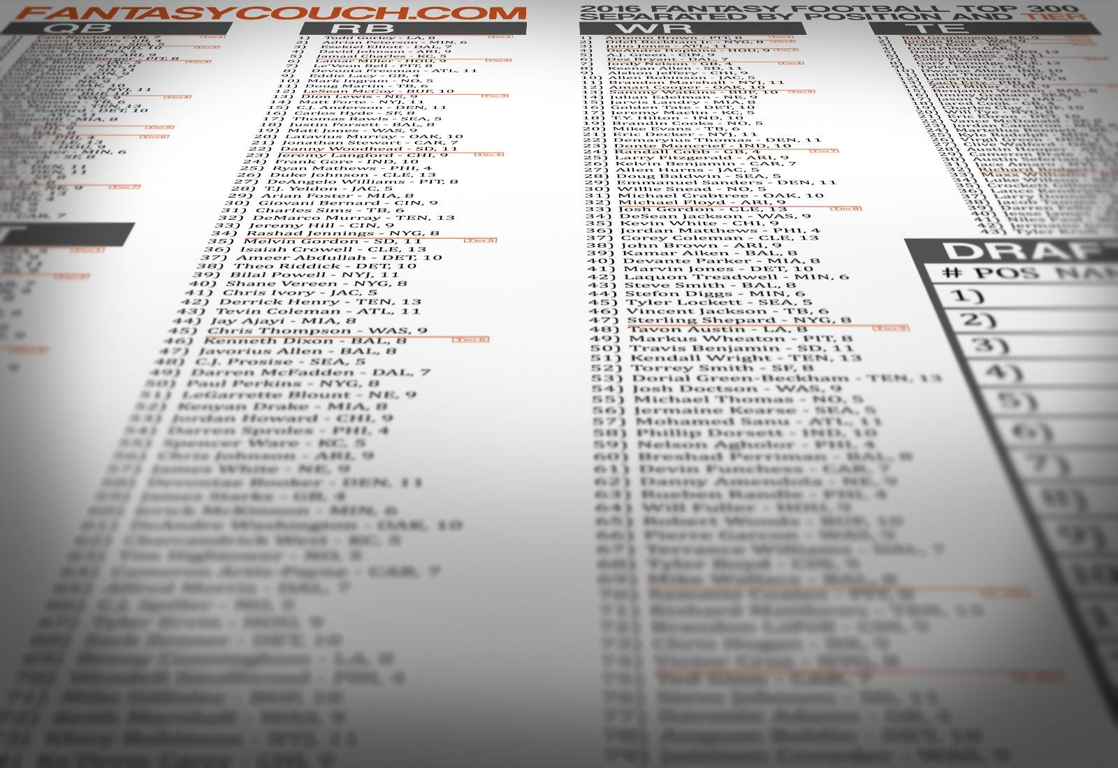 Top 300 List - Fantasy Football 2018 Cheat Sheet - Fantasy Football Draft Sheets Printable Free