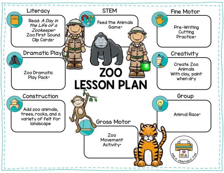 Free Zoo Printables For Preschool