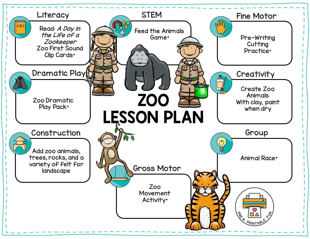 Zoo Animals - Pre-K Printable Fun - Free Zoo Printables For Preschool