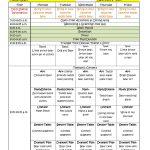 019 Free Printable Preschool Lesson Plan Template On Creative   Free Printable Toddler Curriculum