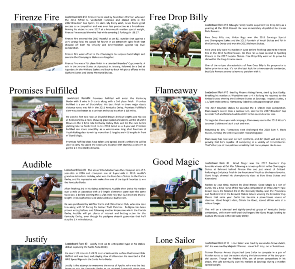 2018 Kentucky Derby Party Free Betting And Horse Profile Printables - Free Kentucky Derby Printables