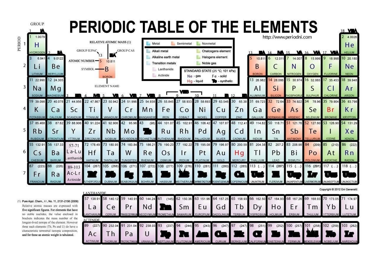 29 Printable Periodic Tables (Free Download) ᐅ Template Lab - Free Printable Periodic Table Of Elements