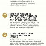 4 Simple Bible Study Steps | God's Word | Scripture Study, Bible   Free Printable Kjv Bible Study Lessons