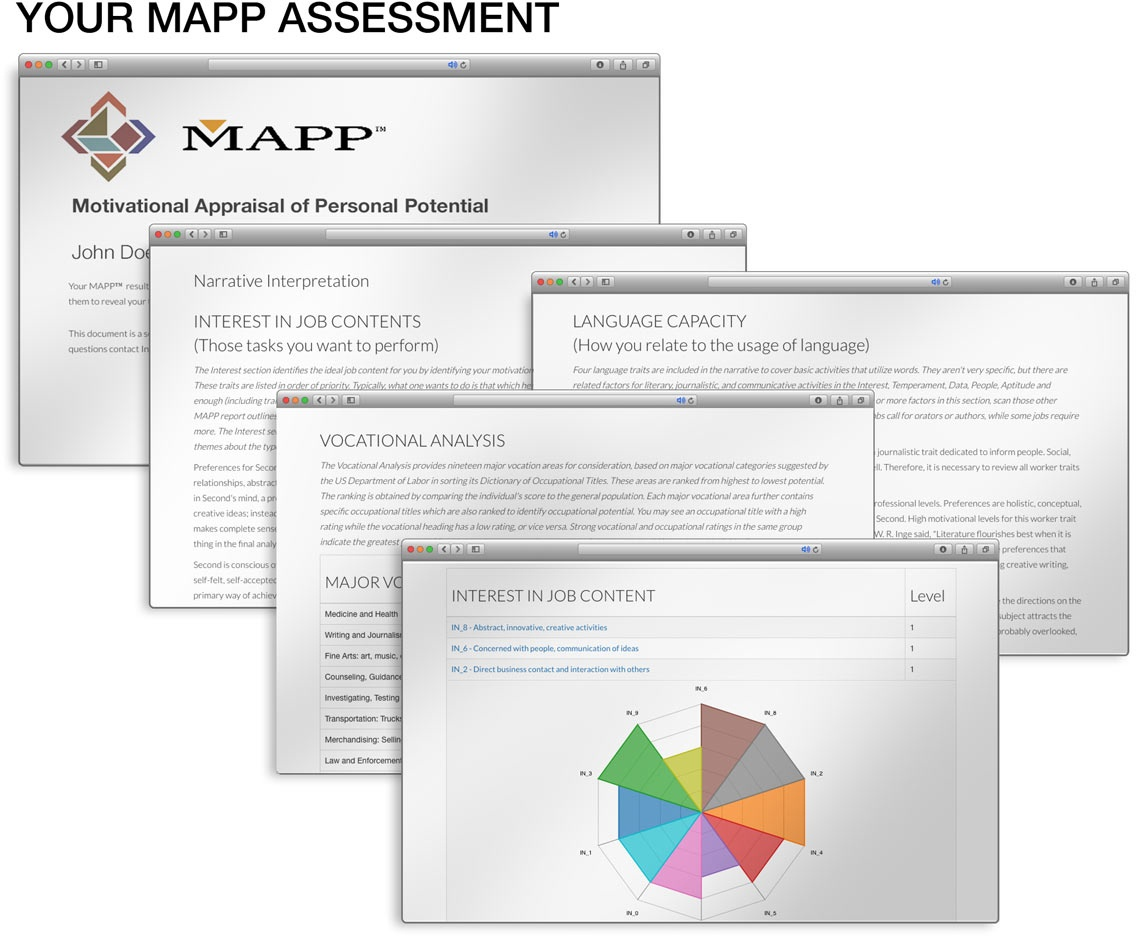 Assessment - Home Of The Mapp Assessment - Assessment - Free Strong Interest Inventory Test Printable