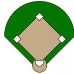Baseball Field Diagram Printable   Clipart Best | Stuff To Make   Free Printable Baseball Field Diagram