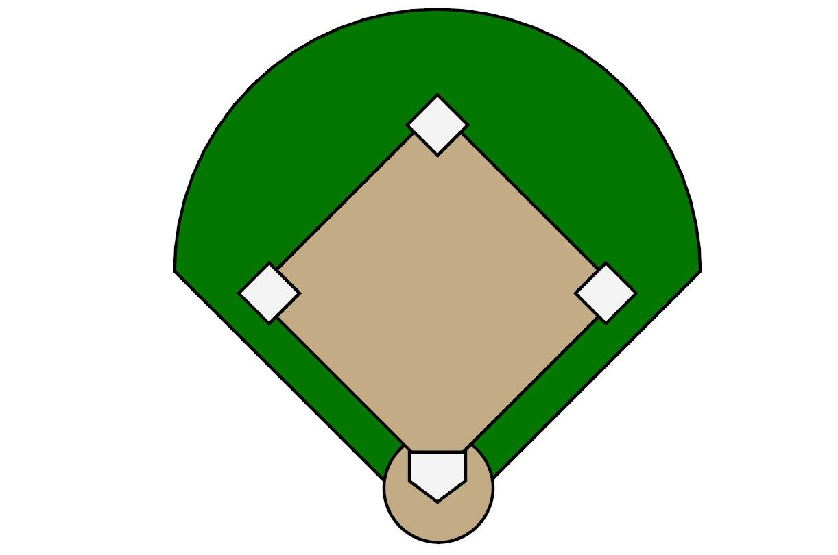 Baseball Field Diagram Printable - Clipart Best | Stuff To Make - Free Printable Baseball Field Diagram