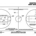 Basketball Court Diagrams | Diagram Link   Free Printable Basketball Court