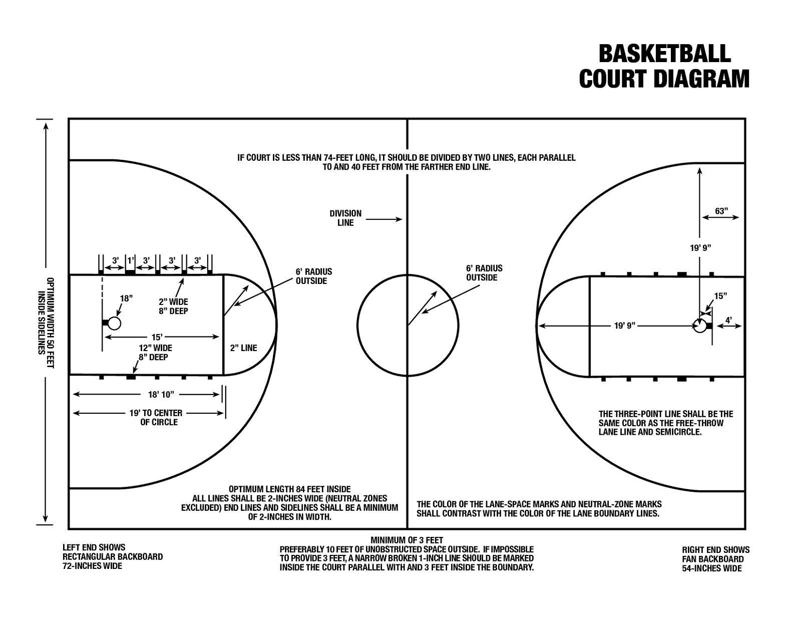 Basketball Court Diagrams   Diagram Link - Free Printable Basketball Court
