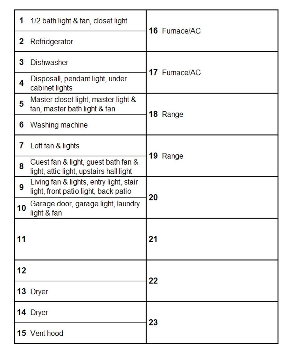 Blank Fuse Box Labels   Wiring Diagram - Free Printable Circuit Breaker Panel Labels