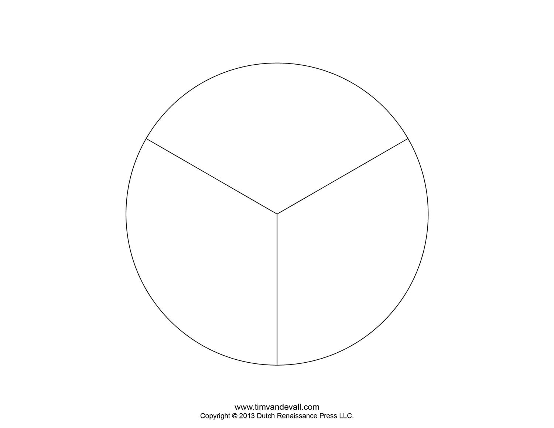 Blank Pie Chart Templates | Make A Pie Chart - Free Printable Pie Chart