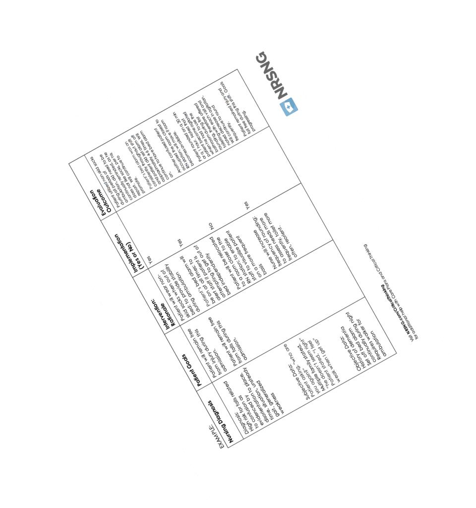 Free Printable Blank Nursing Care Plan | Free Printable