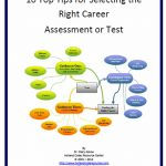 Career Test Tips   Free Strong Interest Inventory Test Printable