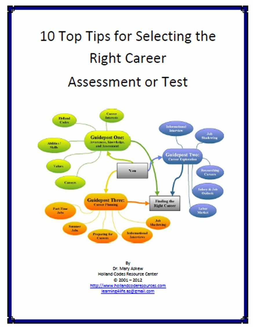 Career Test Tips - Free Strong Interest Inventory Test Printable
