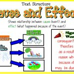 Cause And Effect   Lessons   Tes Teach   Free Printable Cause And Effect Picture Cards