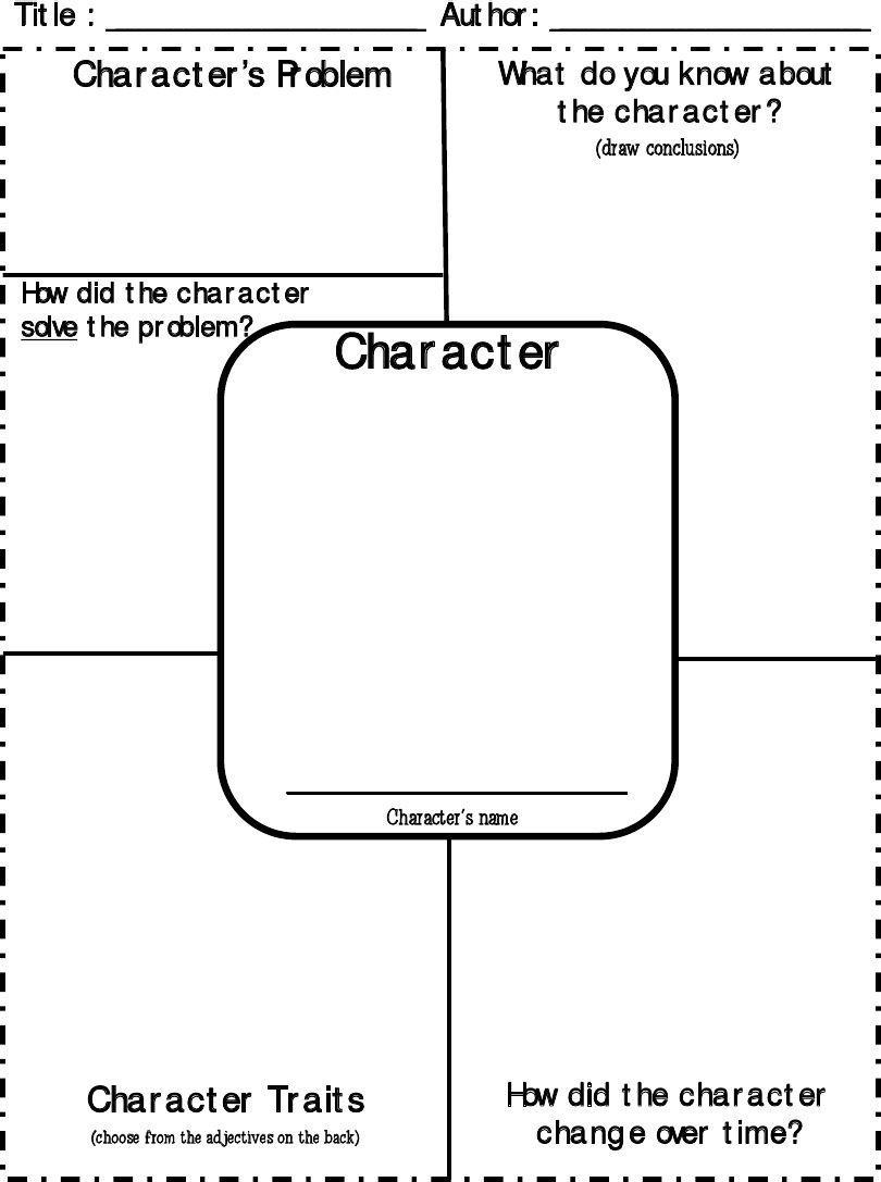 Character Traits-Character Mapgreat One! Also Has A Page Full Of - Free Printable Character Traits Graphic Organizer