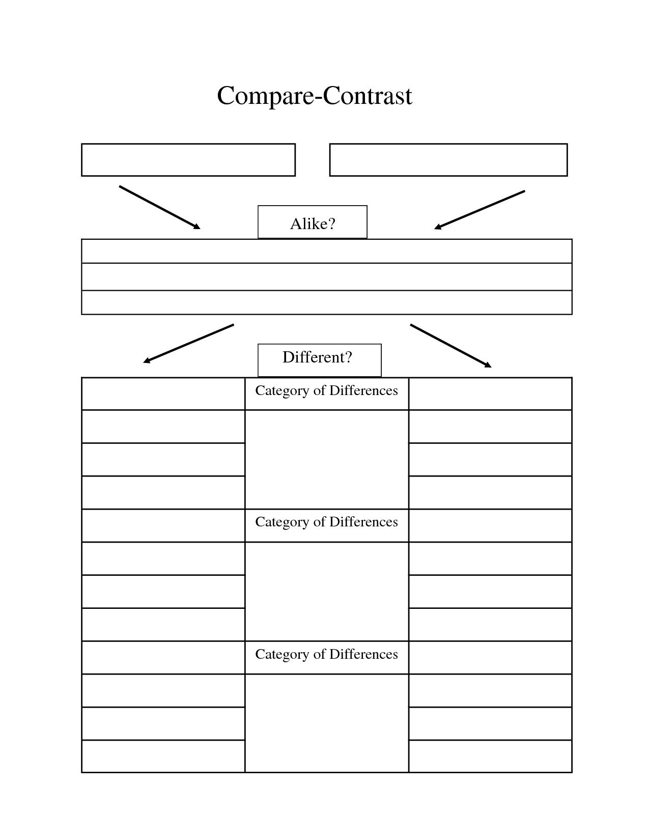 Compare Contrast Essay Graphic Organizer   Compare Contrast Alike - Free Printable Compare And Contrast Graphic Organizer