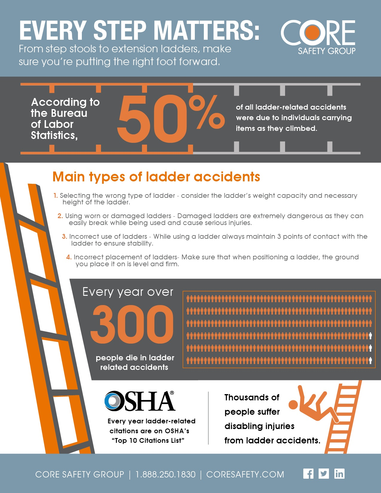 Downloads - Core Safety - Free Printable Osha Safety Posters