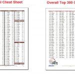 Fantasy Football Draft Sheets Printable Free – Orek   Free Fantasy Football Printable Draft Sheets