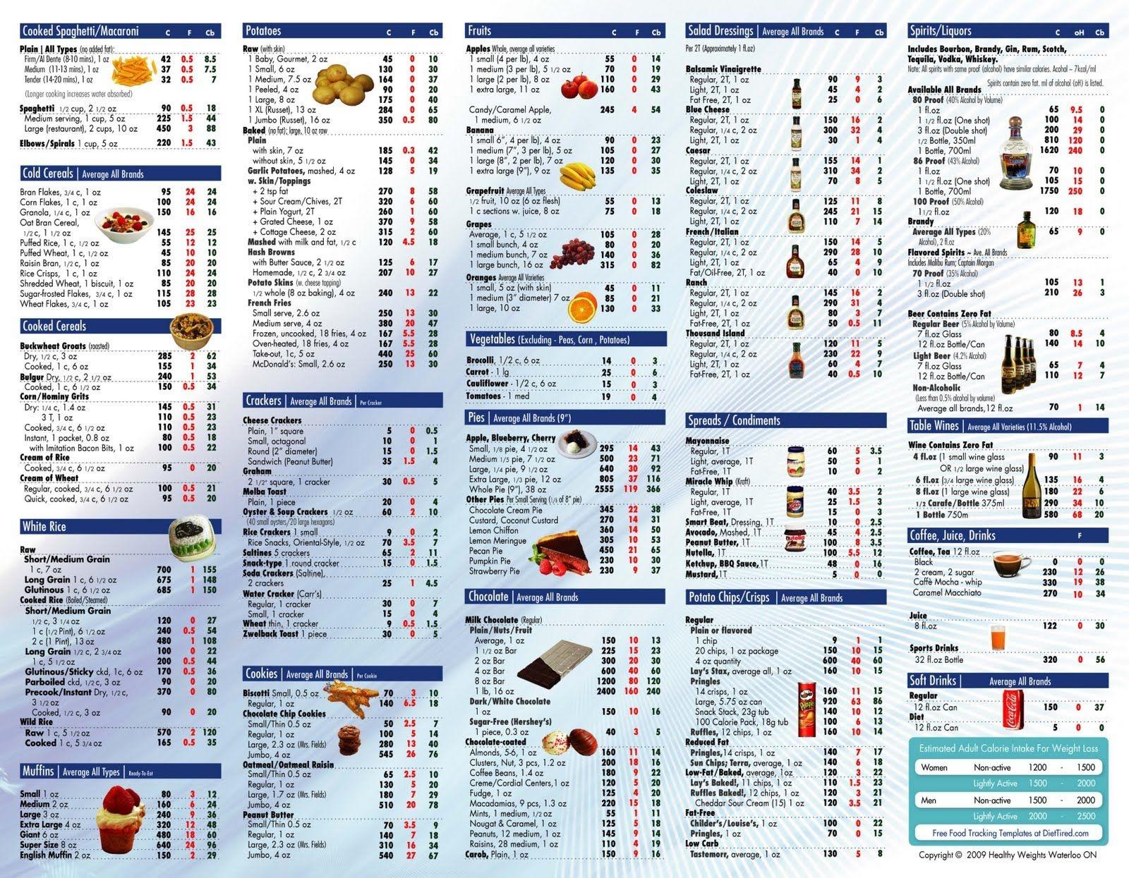 Food Calorie List Printable | Room Surf - Free Printable Calorie Chart