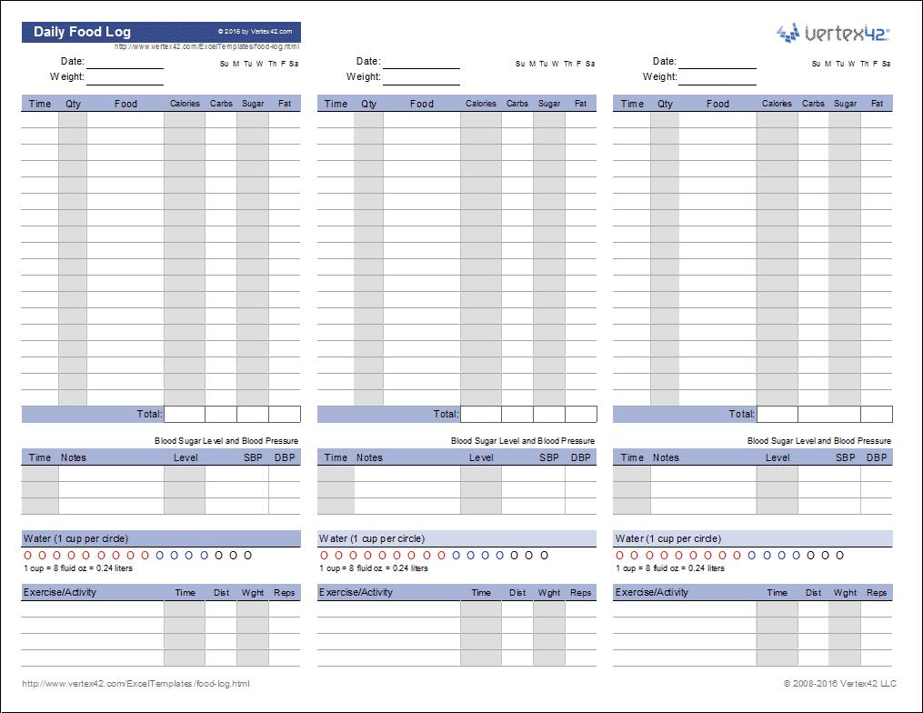 Food Log Template | Printable Daily Food Log - Free Printable Calorie Chart