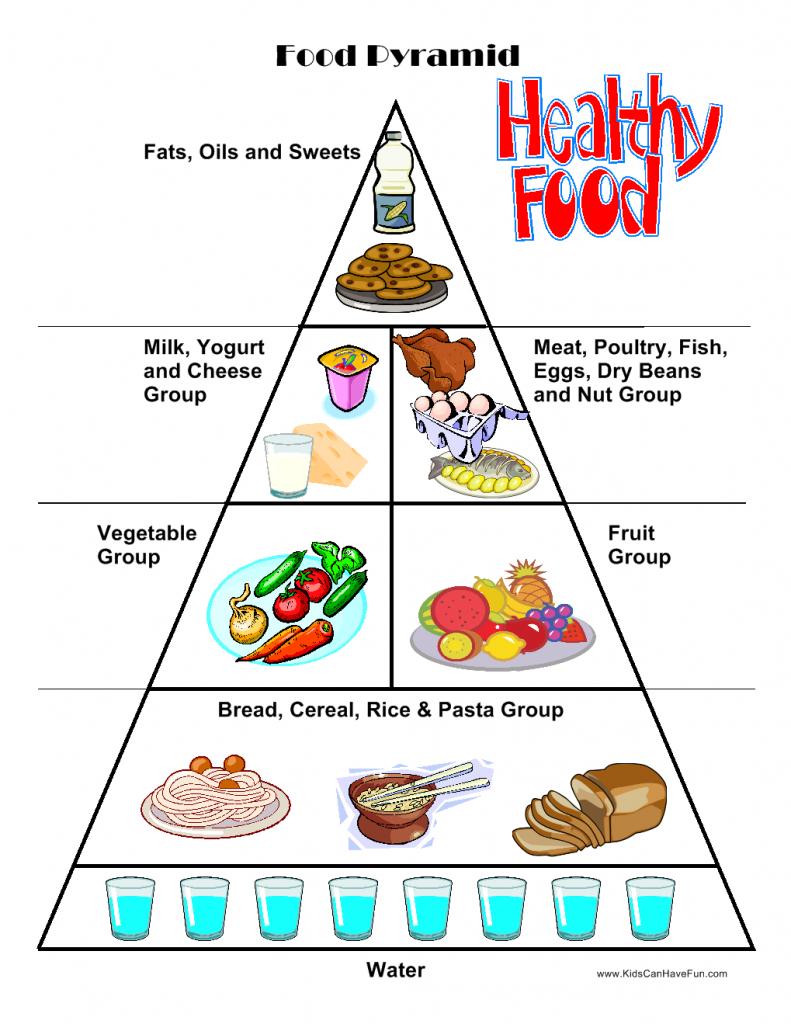 Food Worksheets, Cut & Paste Activities, Food Pyramid   Print - Free Printable Food Pyramid
