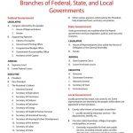 Free American History School Page Print Out Worksheets | Homeschool   Free Printable High School Worksheets