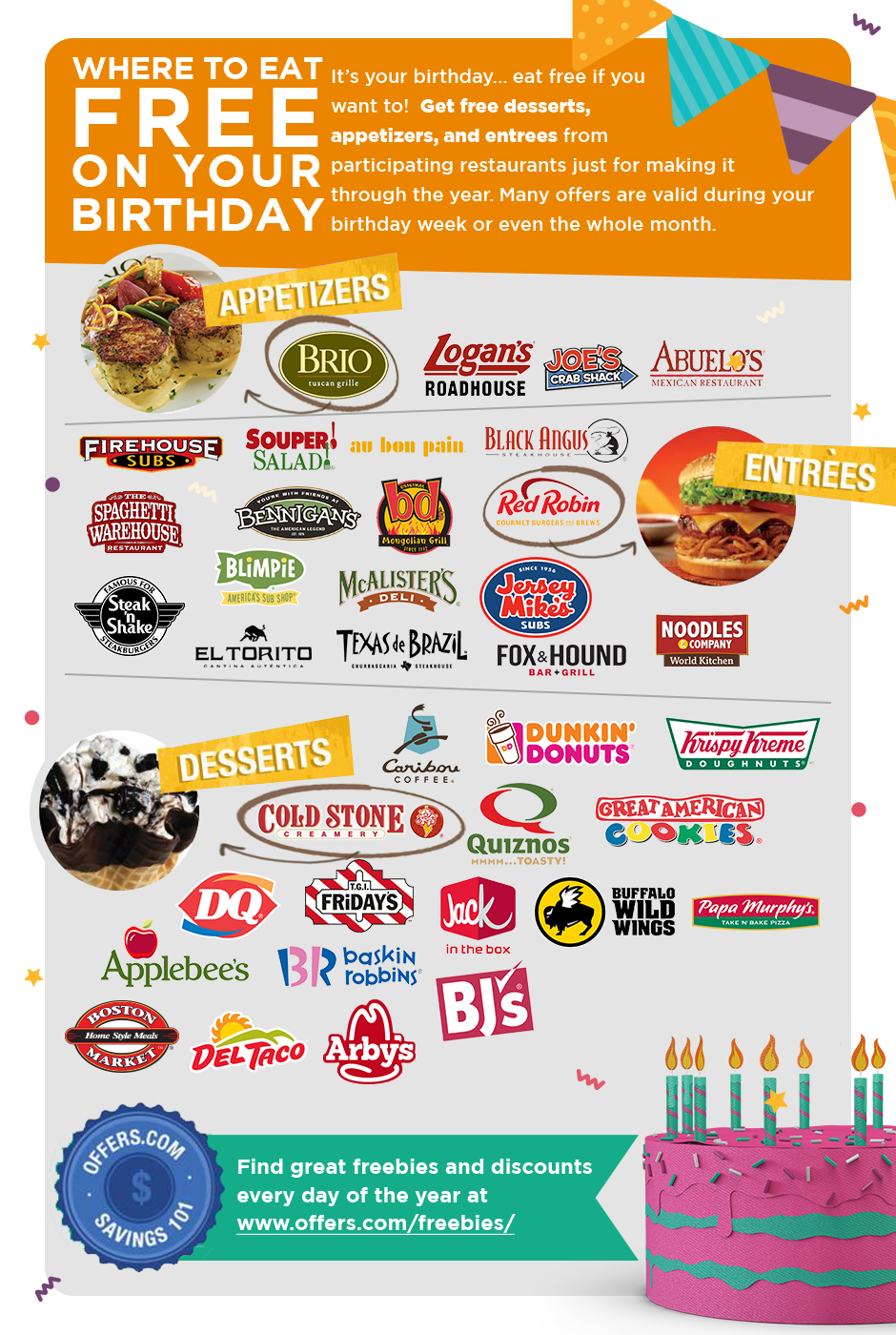 Free Birthday Meals 2019 - Restaurant W/ Free Food On Your Birthday - Free Printable Coupons For Bojangles