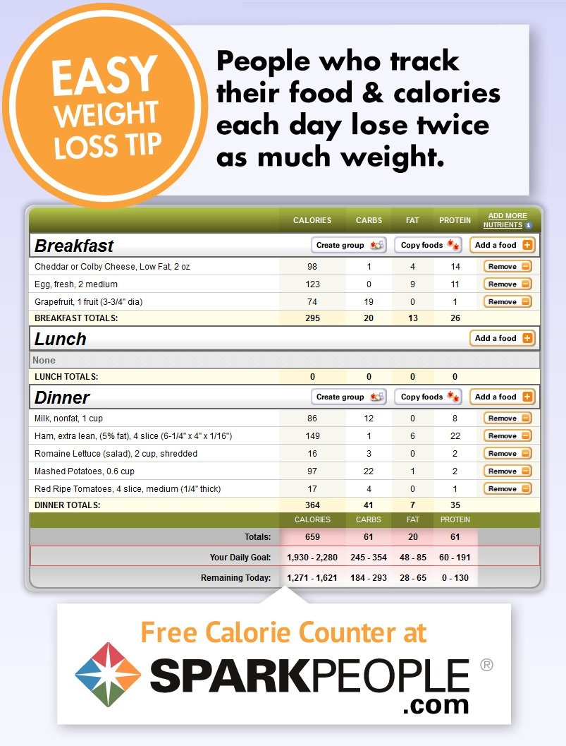Free Calorie Counter | Sparkpeople - Free Printable Calorie Chart