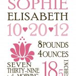 Free Custom Birth Announcements Template | Baby Love | Birth   Free Printable Baby Announcement Templates