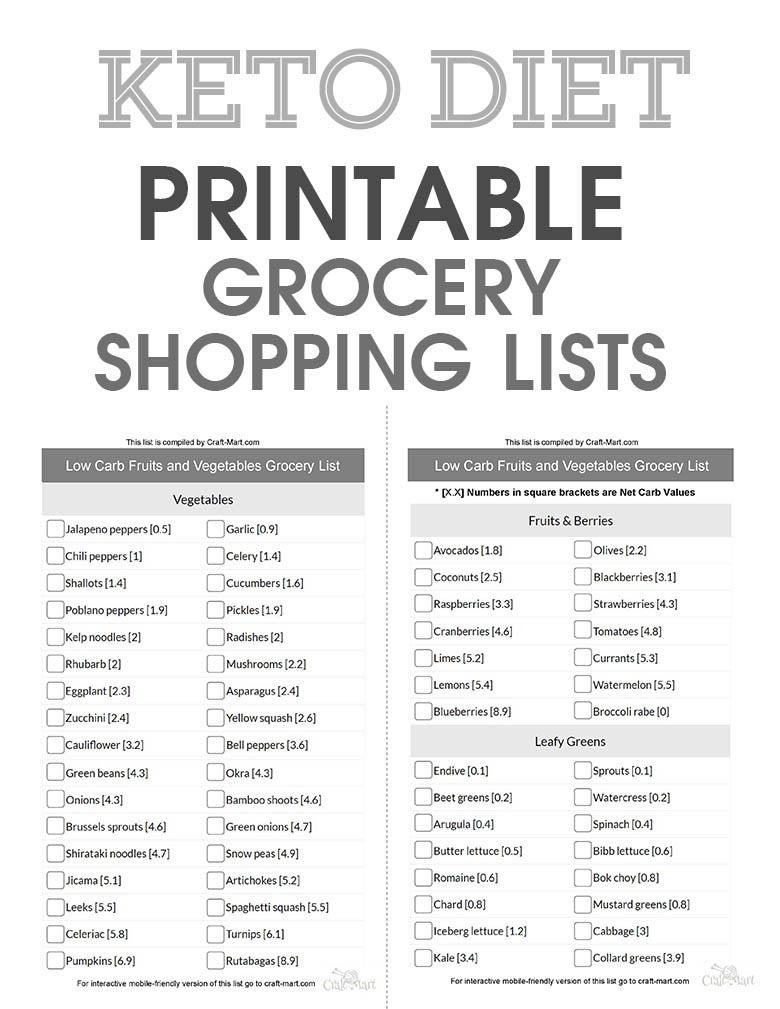 Free Ketogenic Diet Food List Pdfs (Printable Low Carb Food Lists - Free Printable Keto Food List