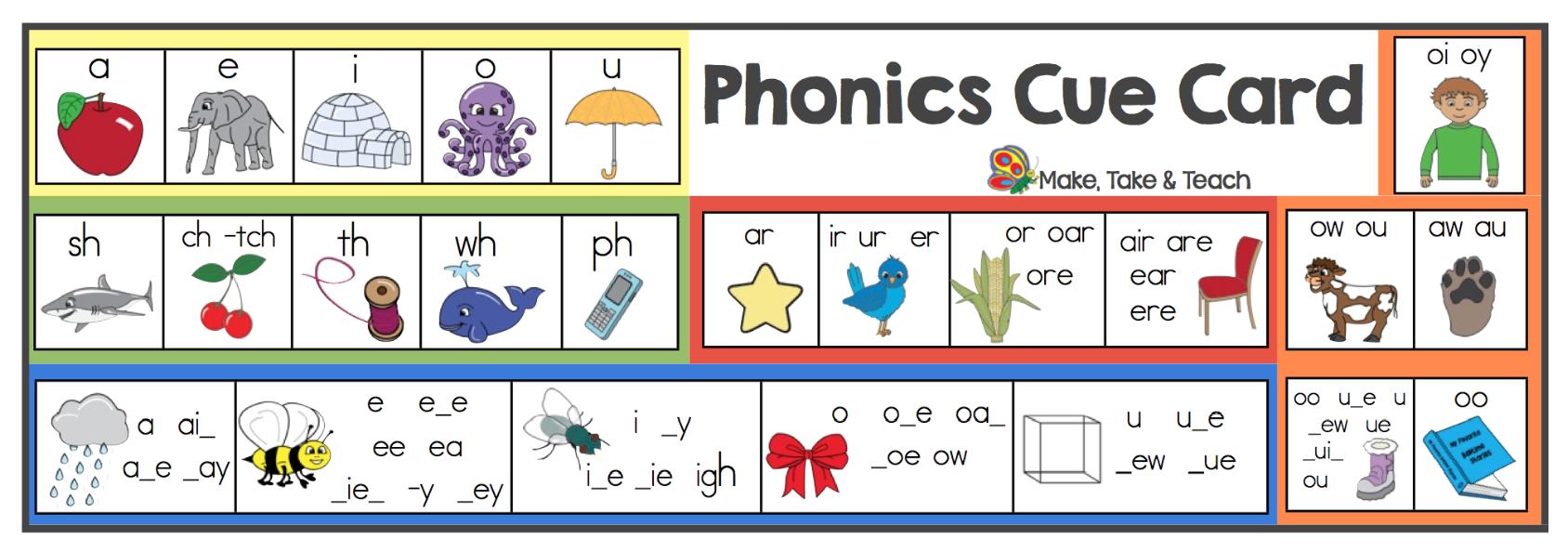 Free Phonics Cue Card - Make Take & Teach - Free Printable Blending Cards