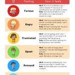 Free Printable] Anger Ladder Chart And Activity | Emotions | Anger   Free Printable Anger Management Activities