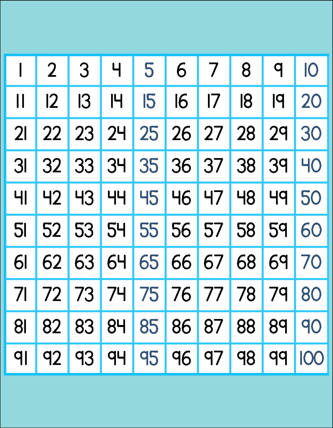 Free Printable Hundreds 100 Chart, Great For Bulletin Boards, Math - Free Printable Hundreds Grid