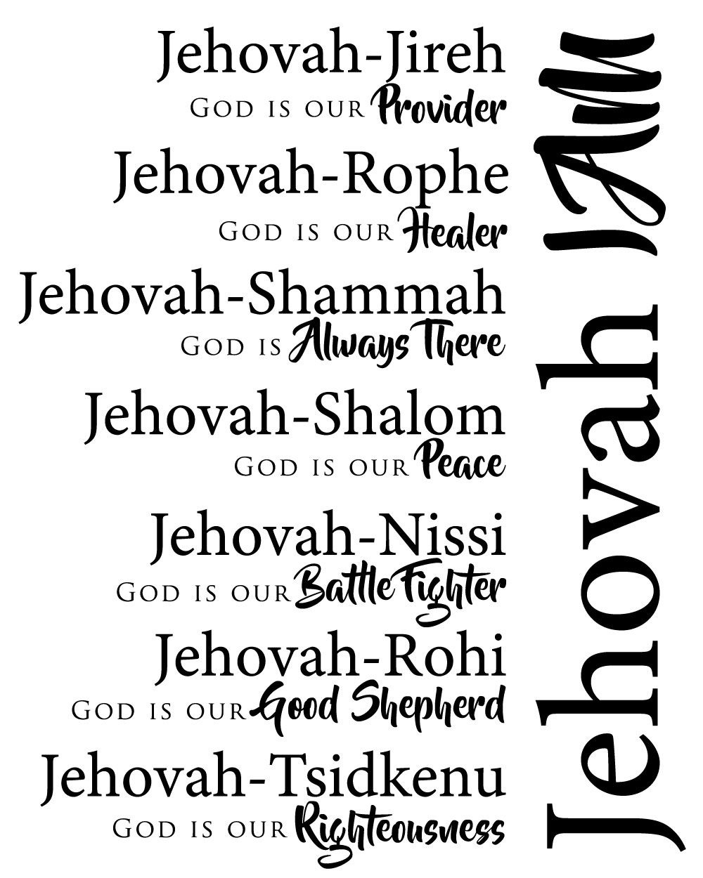 "Free Printable - Names Of God Artwork - ""Those Who Know Your Name - Free Printable Names Of God"