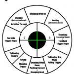 Free Printable Shooting Targets   Free Printable No Guns Allowed Sign