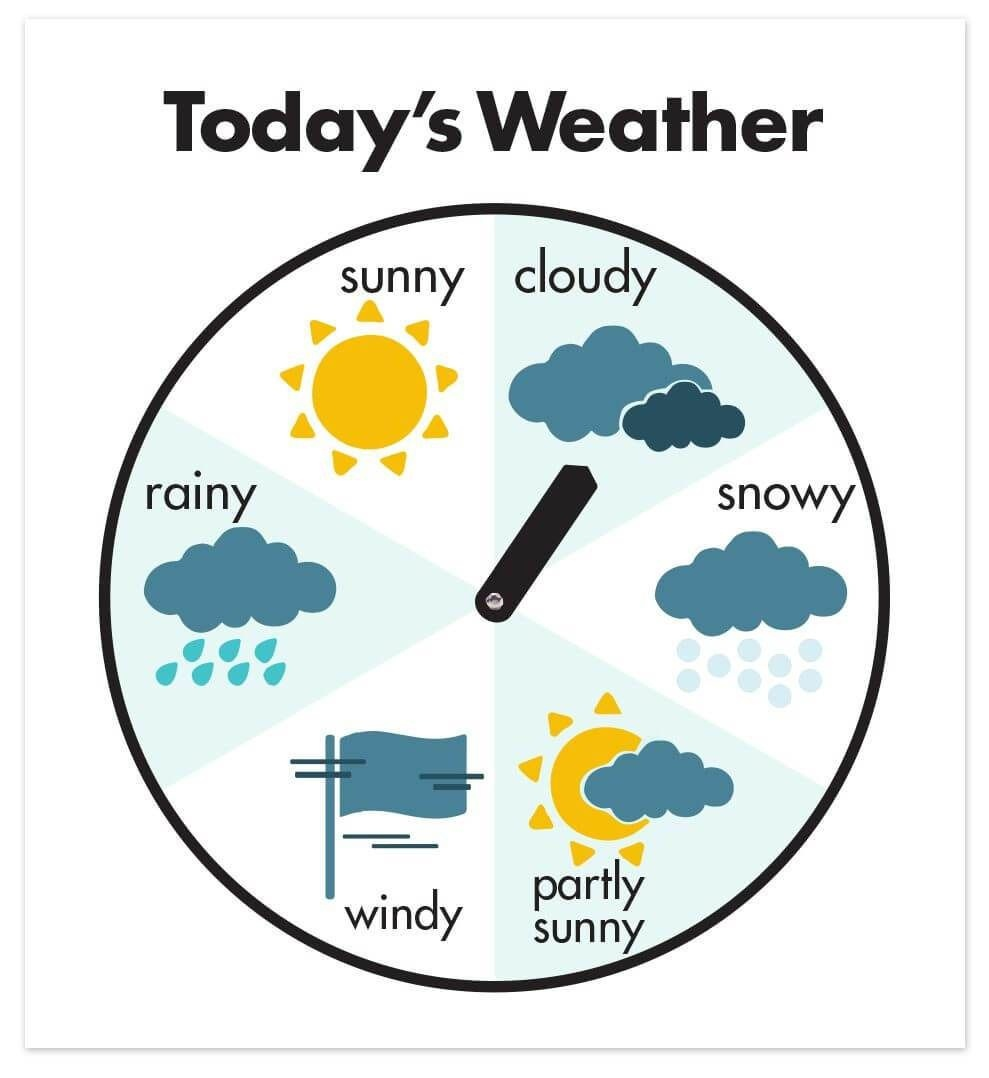 Free Printable Weather Wheel Cut-Out | Great Homeschooling Ideas - Free Printable Alphabet Wheels