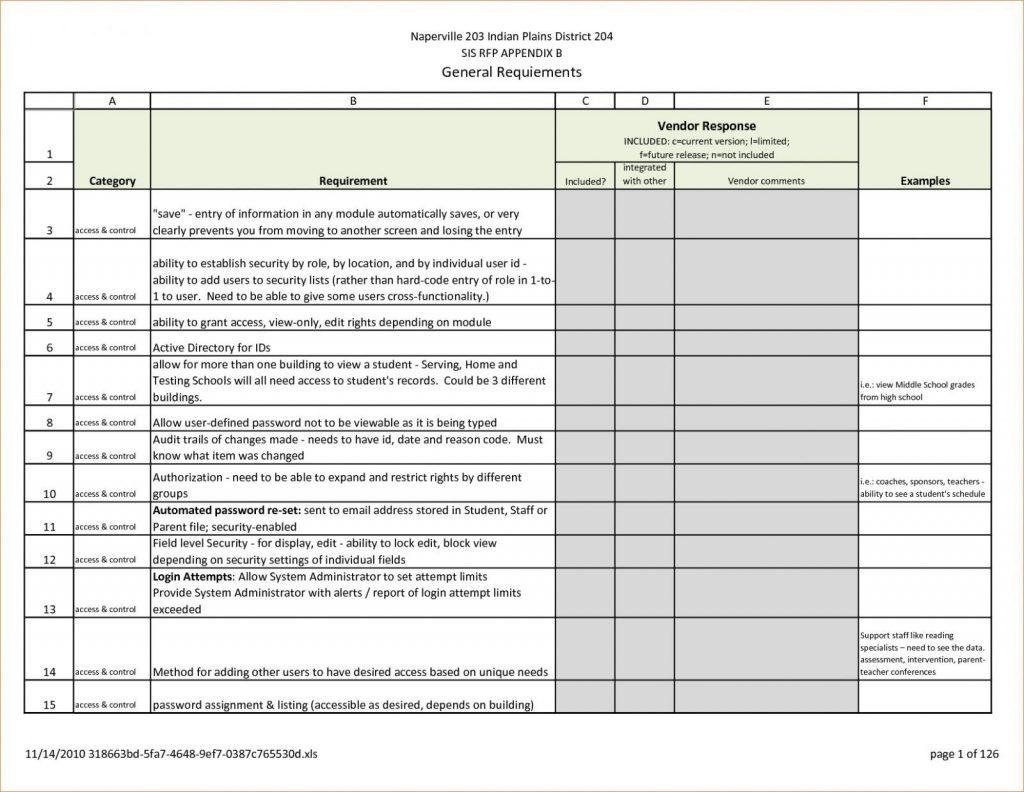 Free Report Card Template For High School Printable | Meetpaulryan - Free Printable Kindergarten Report Cards