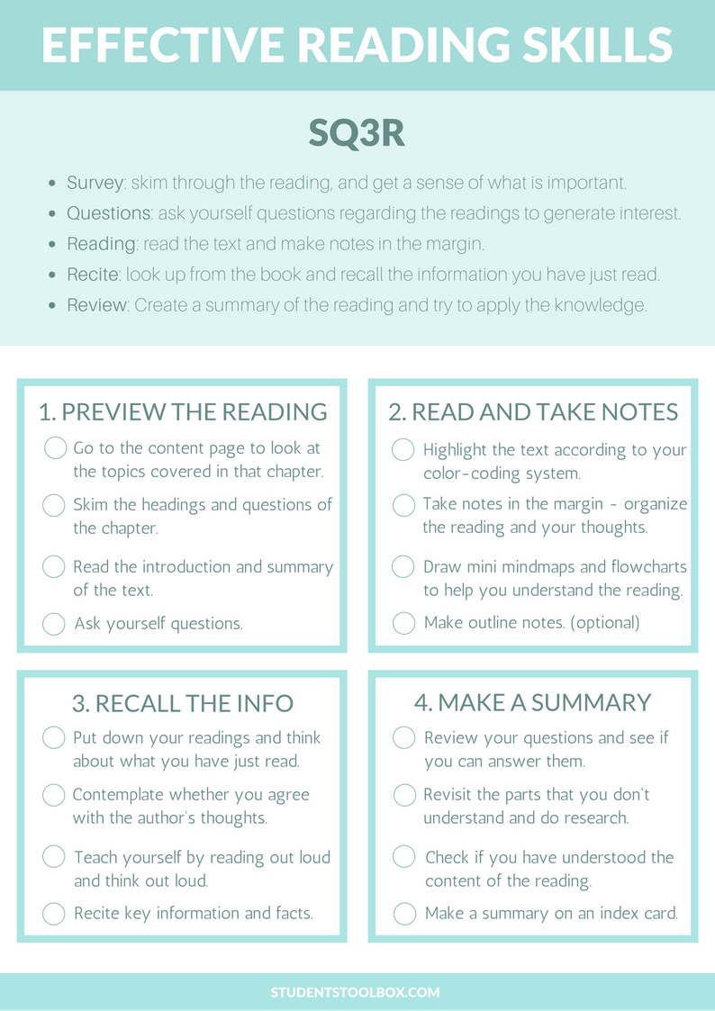 Get The Free Checklist Printable On Textbook Reading Strategies And - Free Printable Textbooks