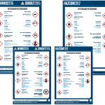 Globally Harmonized Systems (Ghs) Workplace Posters | Posters   Free Printable Osha Posters