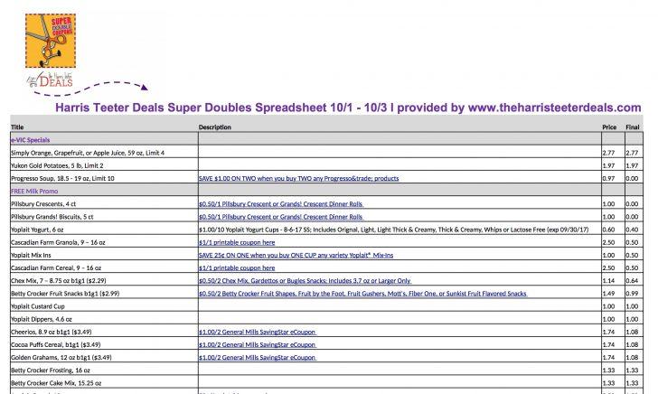 Free Printable Coupon Spreadsheet